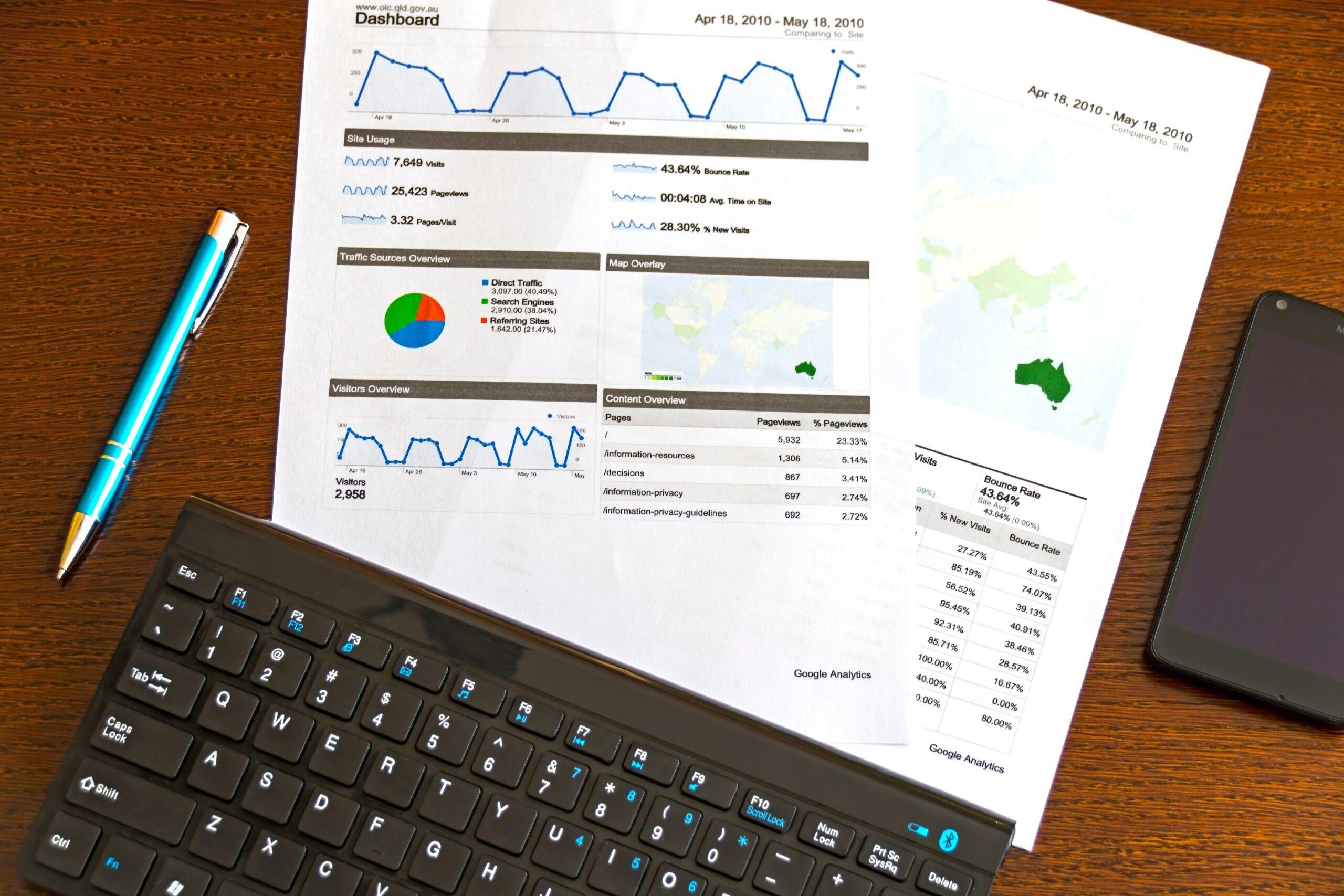 Marketing within the B2B Marketplace