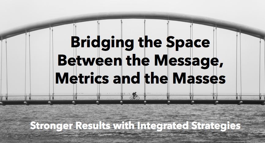 integrated marketing concepts